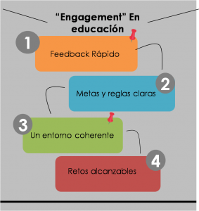 infografia medios para generar engagement