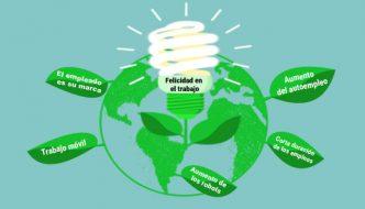 Transformación en educación 5 factores