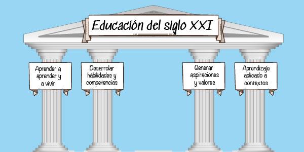 Educación del siglo XXI